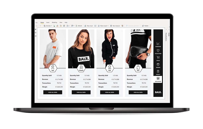 Microsoft Power BI-Dashboard