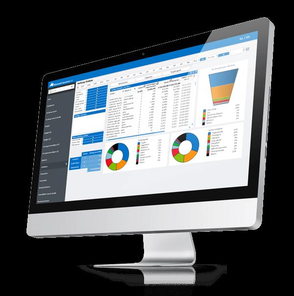QlikView Microsoft-dynamics-AX