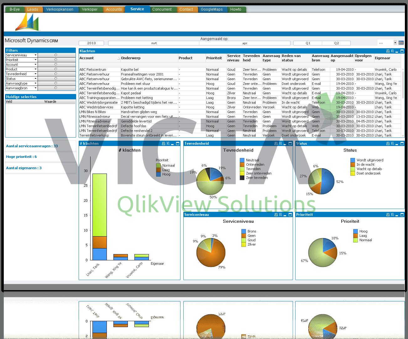 Microsoft-dynamics-AX1