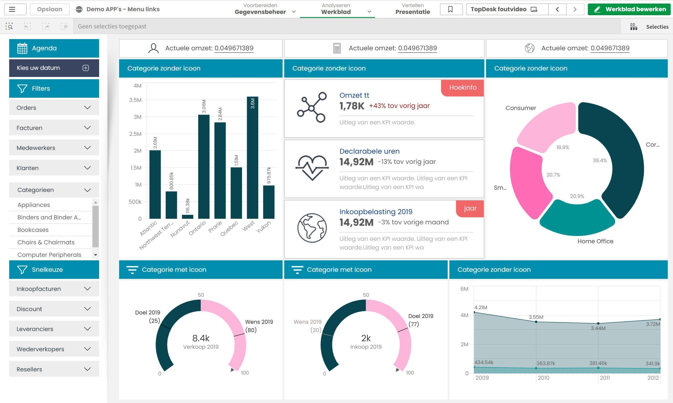 Waarom Qlik Sense Enterprise Client Managed?