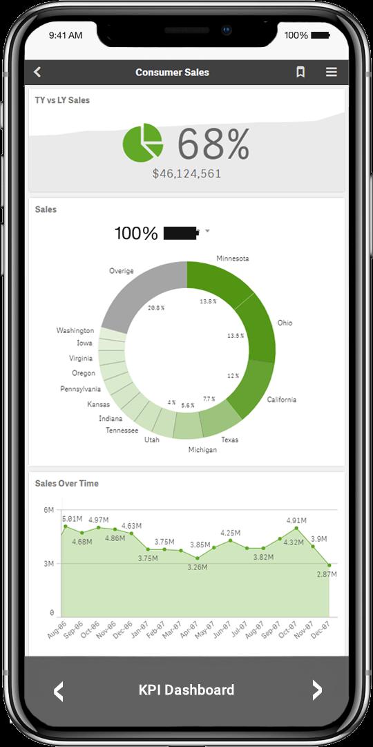 Qlik Sense App voor IOS voor dashboards op uw iPhone en/of iPad