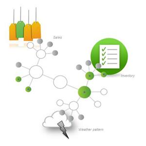Complete Data Service
