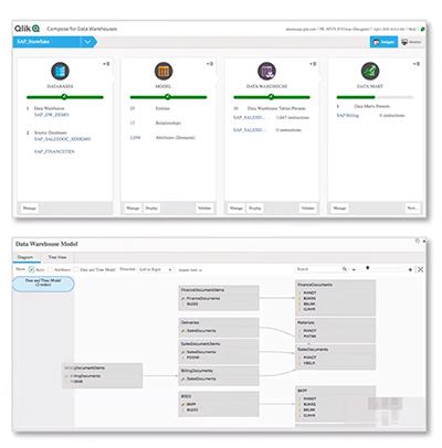 Optimaliseer het data warehouse proces