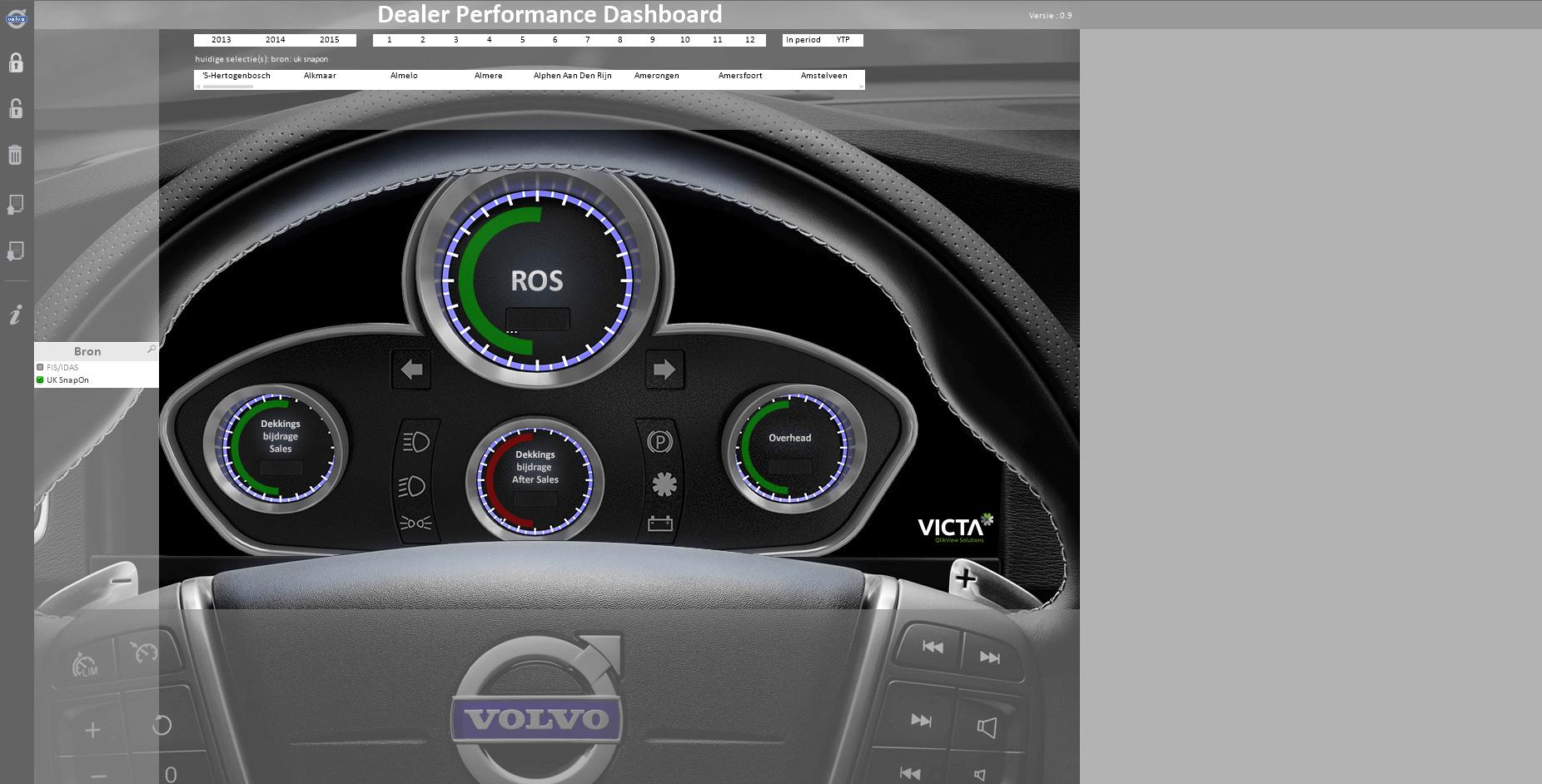 Volvo QlikView Dashboard